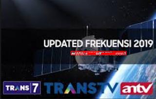 Siaran Trans TV Hilang Telkom 3S Januari 2019, Update Terbaru Daftar Frekuensi TRANS TV Pindah Ke  PALAPA D  dan Telkom 4