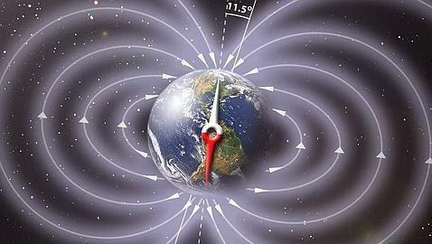 Resultado de imagen de la asimetría natural de la electricidad y el magnetismo.