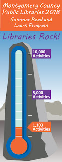 chart of activities completed showing 1,103 completed activities