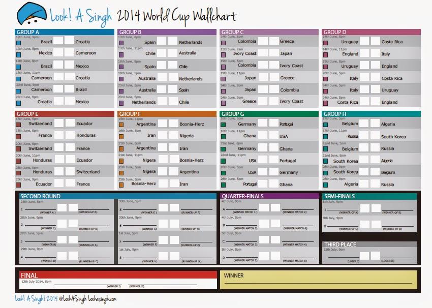 World Cup 2015 Chart Pdf