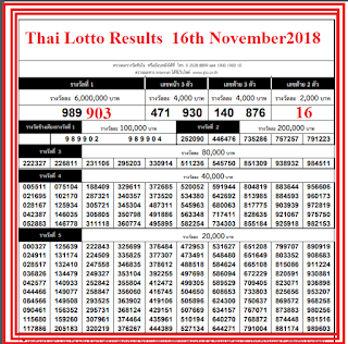thai-lottery-results-16th-november