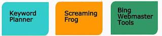 IMAGEN KEYWORD PLANNER, IMAGEN SCREAMING FROG,IMAGEN BING WEBMASTER TOOLS