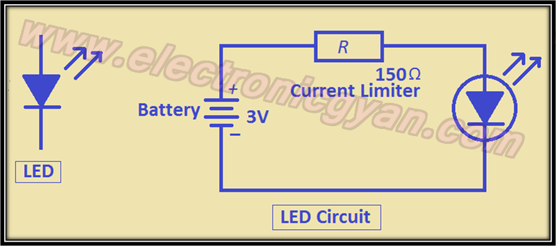 लाइट एमिटिंग डायोड (LED)