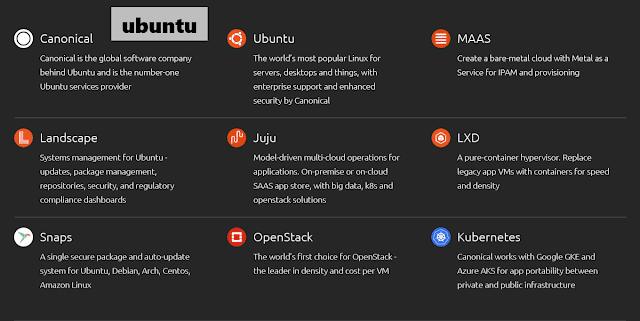 كتاب اوامر ubuntu , , اوامر اوبنتو pdf , اوامر terminal linux , جميع اوامر linux , جميع اوامر linux pdf , شرح اوامر linux , تعلم اوامر linux , جميع اوامر kali linux pdf,