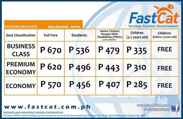FastCat price, How to get to Camiguin Island