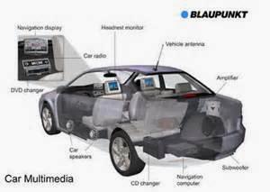 Salah satu produsen / merk yang paling populer lainya mengenai peralatan audio mobil adalah Blaupunkt