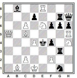 Problema de mate en 2 compuesto por Alexandre Gulyaev (5° Premio, Moscou - Rostov/Don 1930)