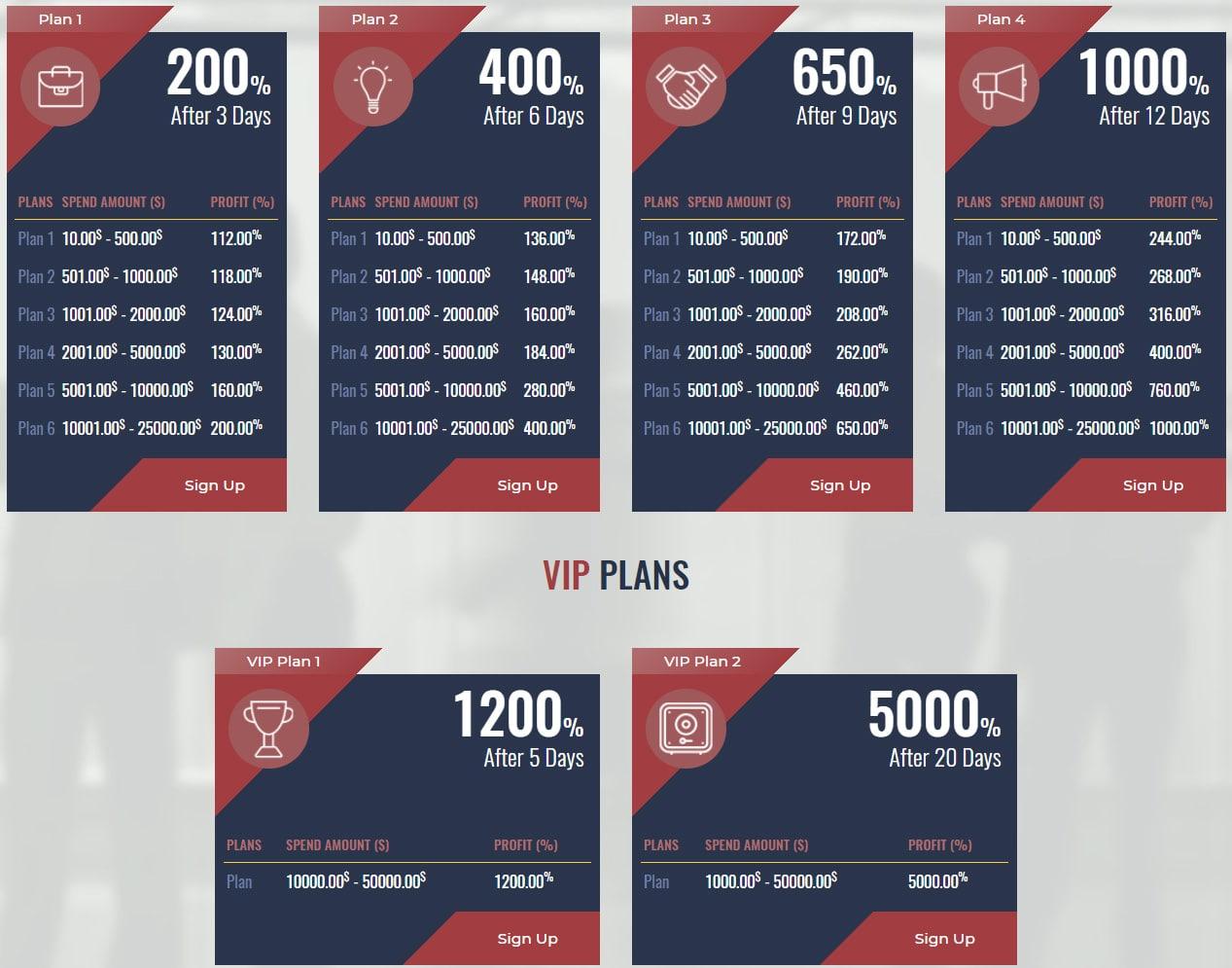 Инвестиционные планы DepositCase