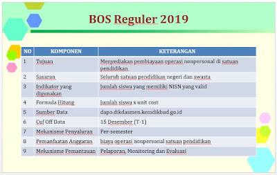 BOS REGULER 2019-https://bloggoeroe.blogspot.com/
