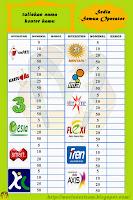 daftar harga jual pulsa elektrik ke konsumen