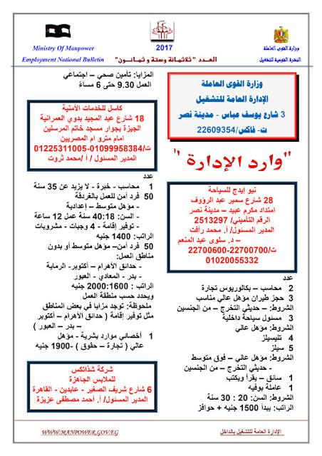 وظائف , توظيف , اعلان وظائف , وظائف مطلوبة , وظائف حكومية , وظائف مصر ,