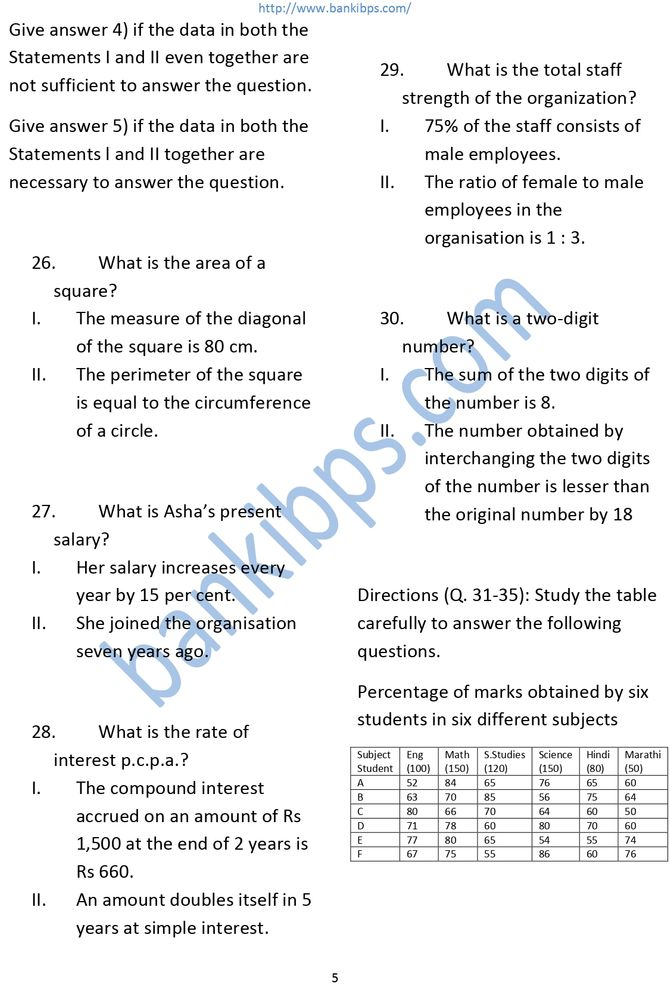 IDBI Bank Exam Question Papers With Answers