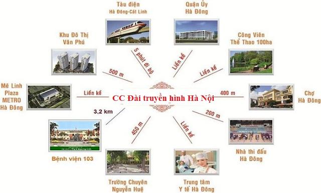 Liên kết khu vực chung cư HTV Complex