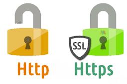 Pengertian HTTP dan HTTPS, Fungsi, Cara Kerja HTTP, dan Kelemahannya