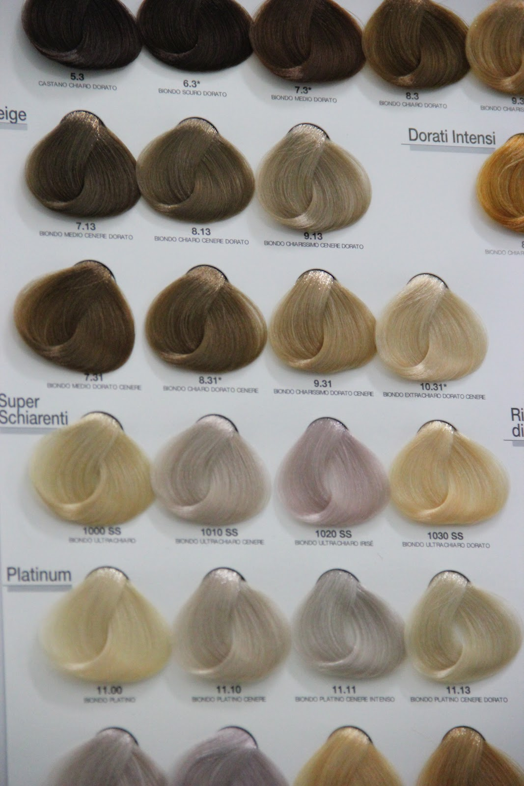 Alfaparf Hair Color Chart - Alfaparf evolution of the ...