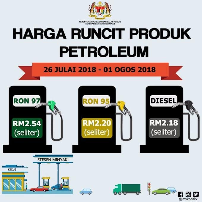 Harga Runcit Produk Petroleum 26 Julai Sehingga 1 Ogos