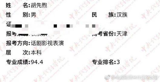 Hu Xian Xu college exam scores