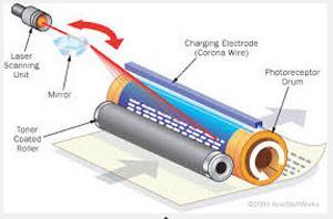 Printer Laserjet adalah proses pencetakan digital elektrostatik Pengertian Printer Laserjet dan Cara Kerjanya