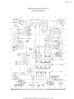 auto wiring diagram  this is fuse block wiring diagram for 1987 dodge daytona shelby z click the picture to downl