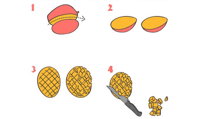 jak szybko obrać mango