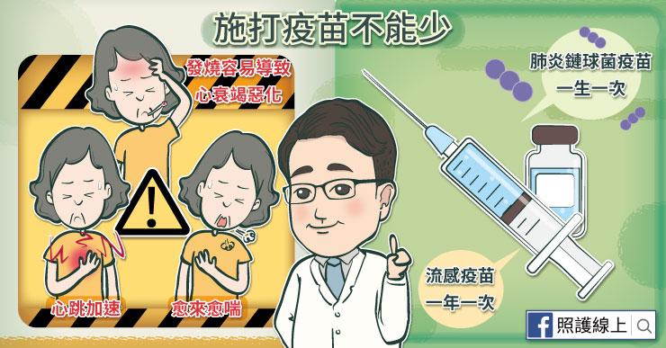 心臟衰竭患者要施打「流感疫苗」以及「肺炎鏈球菌疫苗」
