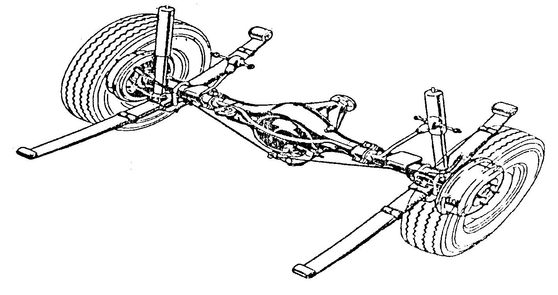 Materi Perbaikan Sistem Suspensi BAB I ~ Sahabat Guru Otomotif