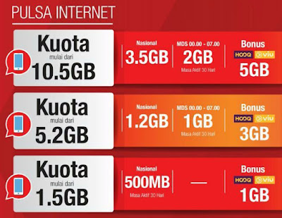 Cara Inject Kuota Telkomsel Murah Terbaru 2018