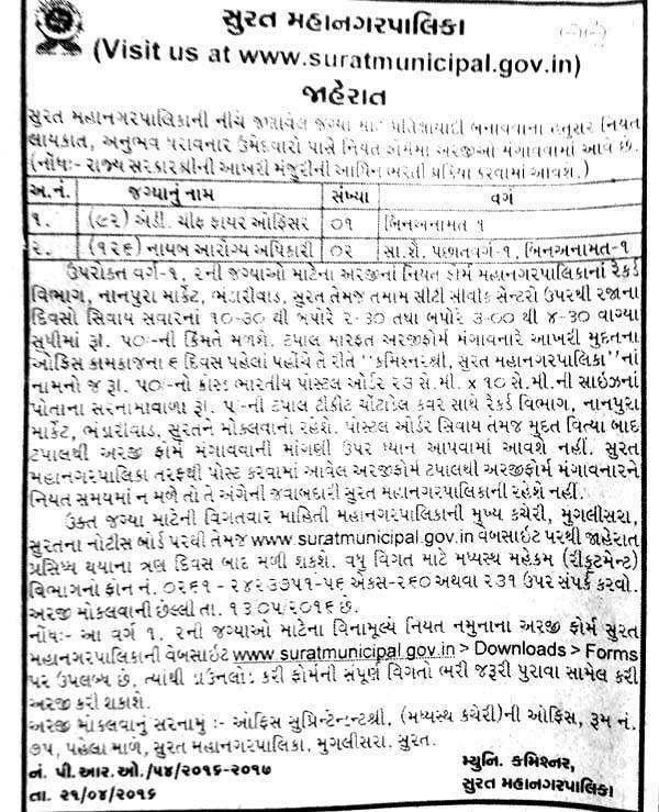 Surat Municipal Corporation Recruitment for Officer 2016