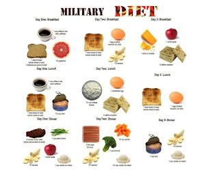 Military Diet Adalah Cara Diet Alami Tanpa Olahraga