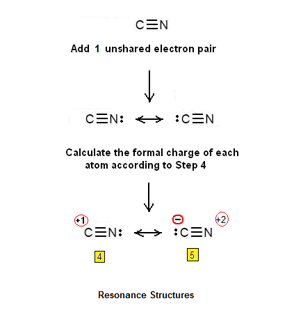 Fig. I.3: Lewis electron dot structures for the CN+ ion. Structure 4 is a major contributor because the positive charge is on the least electronegative atom (C atom). Structure 5 is a  minor contributor because of large charge separation.