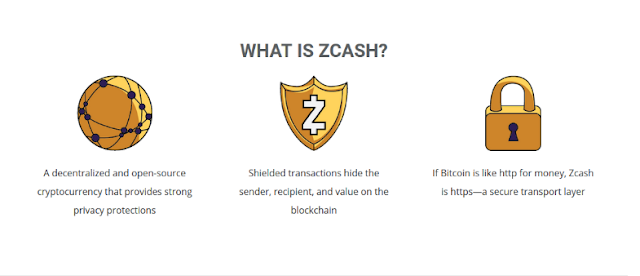 ZCASH coin best cryptoto invest 2018
