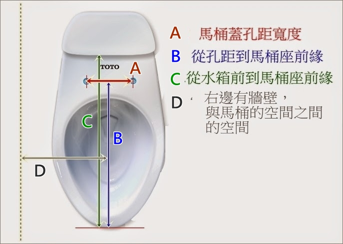 免治馬桶座挑選建議   宏騏 水電 材料 五金 維修
