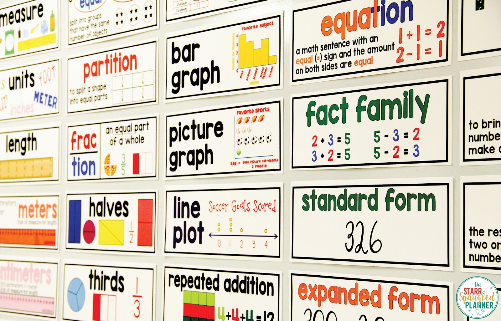 Math word walls the starr spangled planner each time we came across a new term in a lesson i pulled out a new math card since my math word wall is on a magnetic white board i use magnetic falaconquin