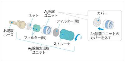 Ag除菌お湯取りユニット分解図