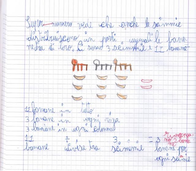 Ben noto didattica matematica scuola primaria: La divisione come  WL38