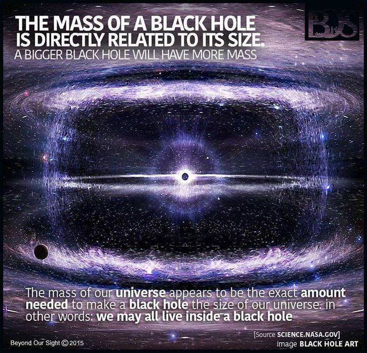 what happens when 2 black holes meet