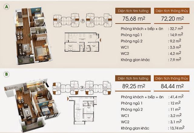 Thiết kế căn hộ A, B - Five Star Garden.