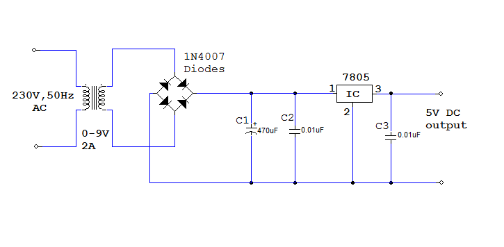 simple 5v power supply using 7805 ic from 230v ac mains. Black Bedroom Furniture Sets. Home Design Ideas