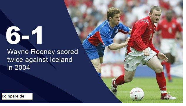 Euro 2016 - Angleterre vs Islande aperçus, nouvelles de l'équipe