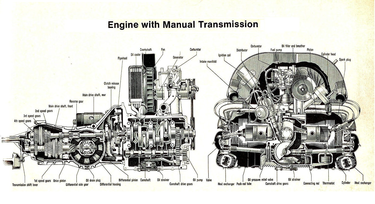 Vw 1600 Engine Diagram Home Wiring Creator Beetle Porsche