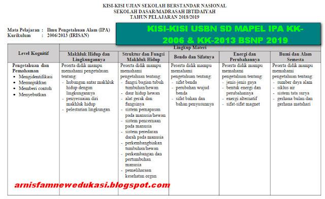 KISI KISI USBN SD MAPEL IPA K 2006 DAN K 2013 - BSNP TAHUN 2019