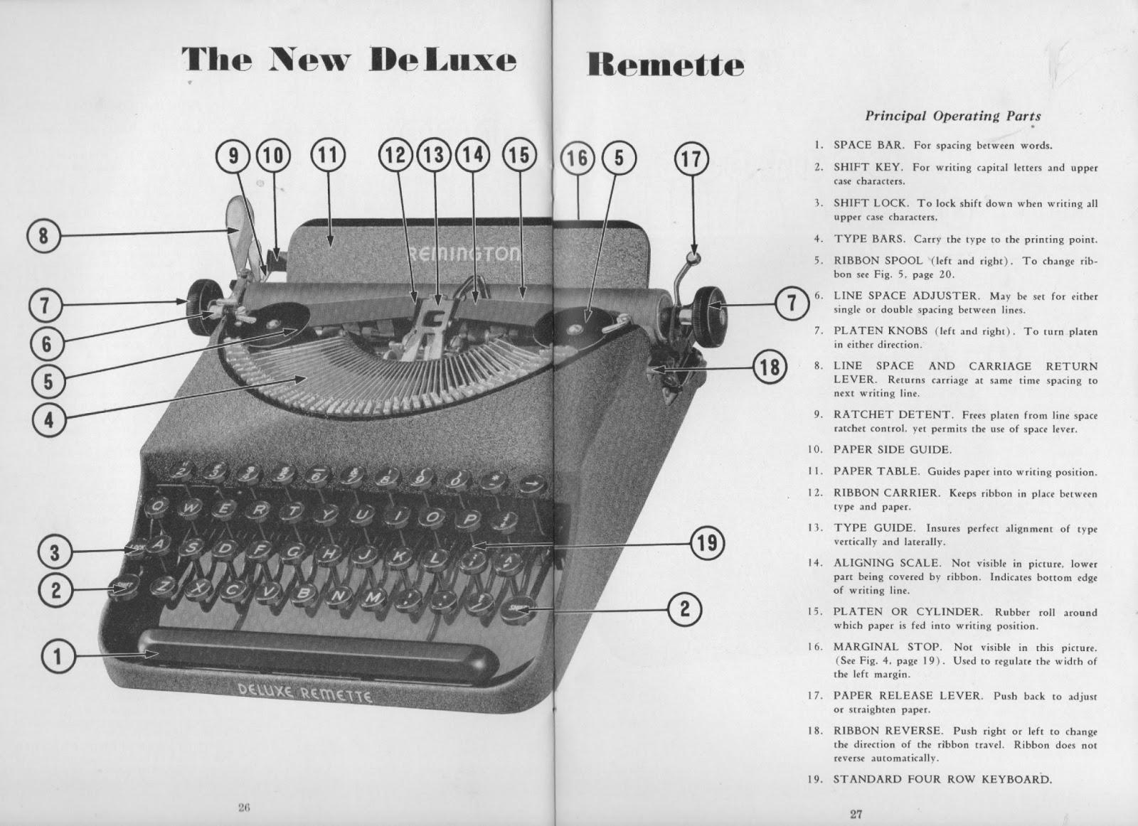 manual typewriter diagram rosemount pressure transmitter wiring seattle firs remington deluxe remette features
