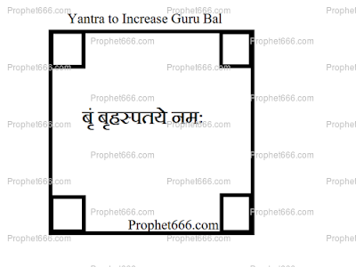 Astrology Yantra Mantra to Increase Guru Bal