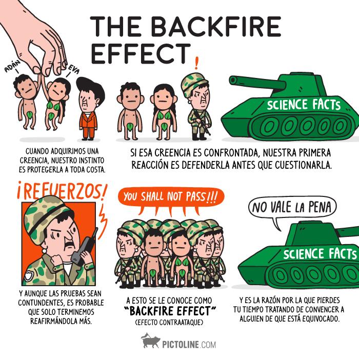 [Imagen: BACKFIRE-EFFECT-SITE.png]