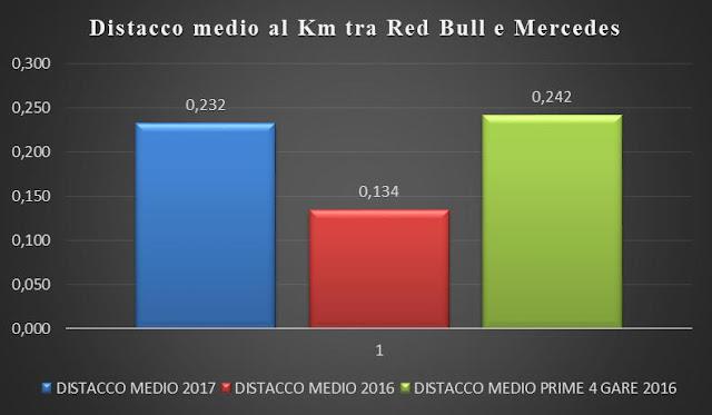 Formula 1, curiosità e statistiche del GP di Spagna: record per Alonso