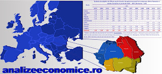 Comparație a evoluției PIB-ului pe cap de locuitor între România și alte state europene între 1870 și 2017