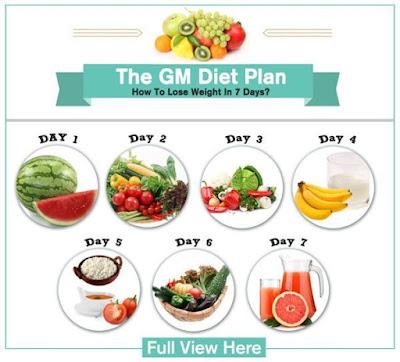 Cách giảm mỡ bụng nhanh nhất có thể