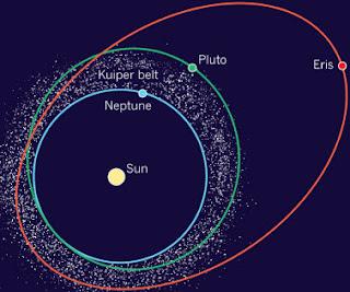 solar system upsc - photo #26