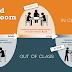 Model Pembelajaran Flipped Classroom