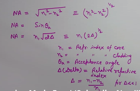 Acceptance Angle and Numerical Aperture formula, Numerical Aperture formula